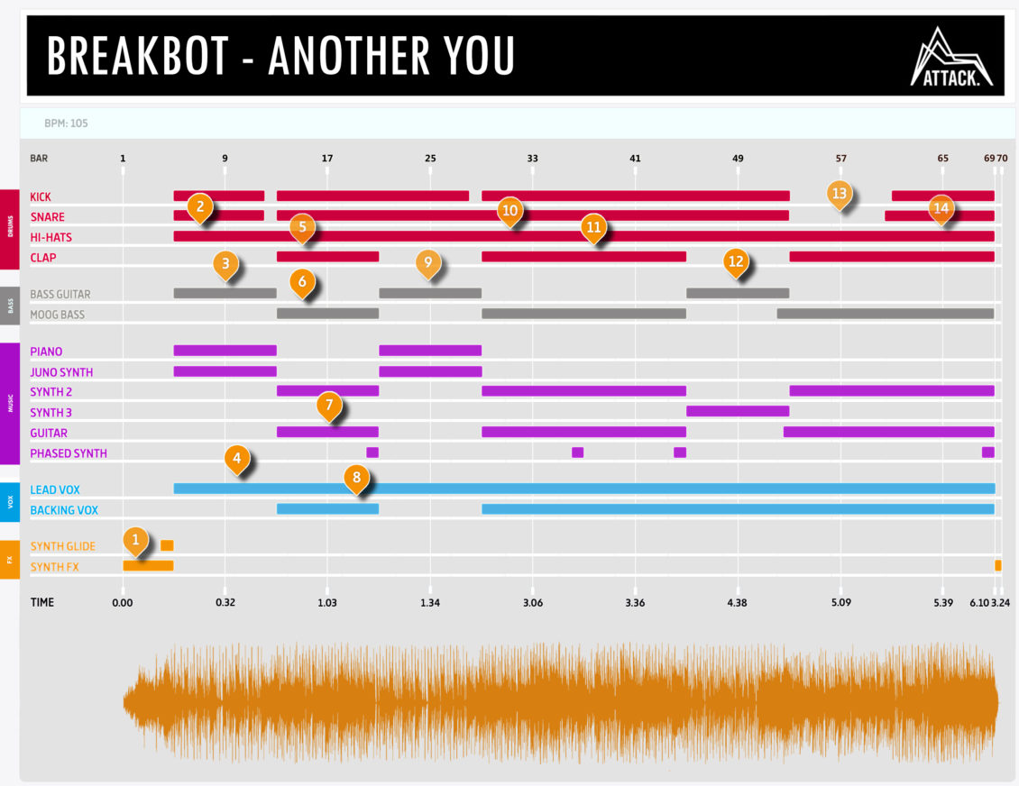 Breakbot - Another You Deconstructed