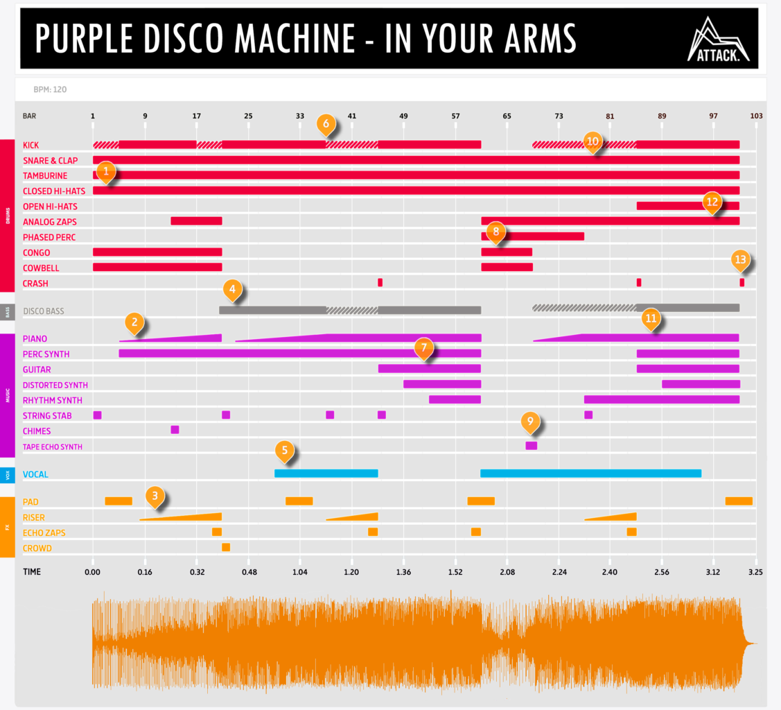 Purple-Disco-Machine-In-Your-Arms